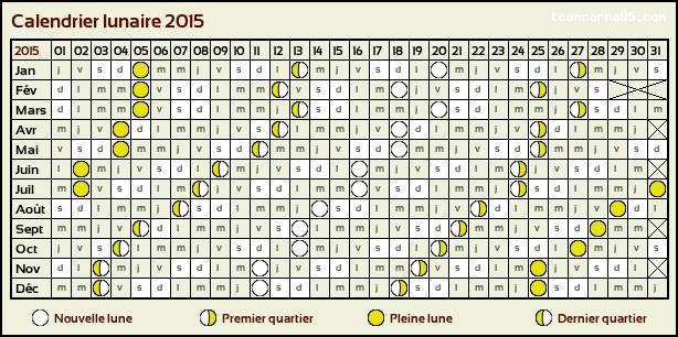 Calendrier lunaire jardin 2016 a imprimer calendar for Calendrier jardin juin 2015