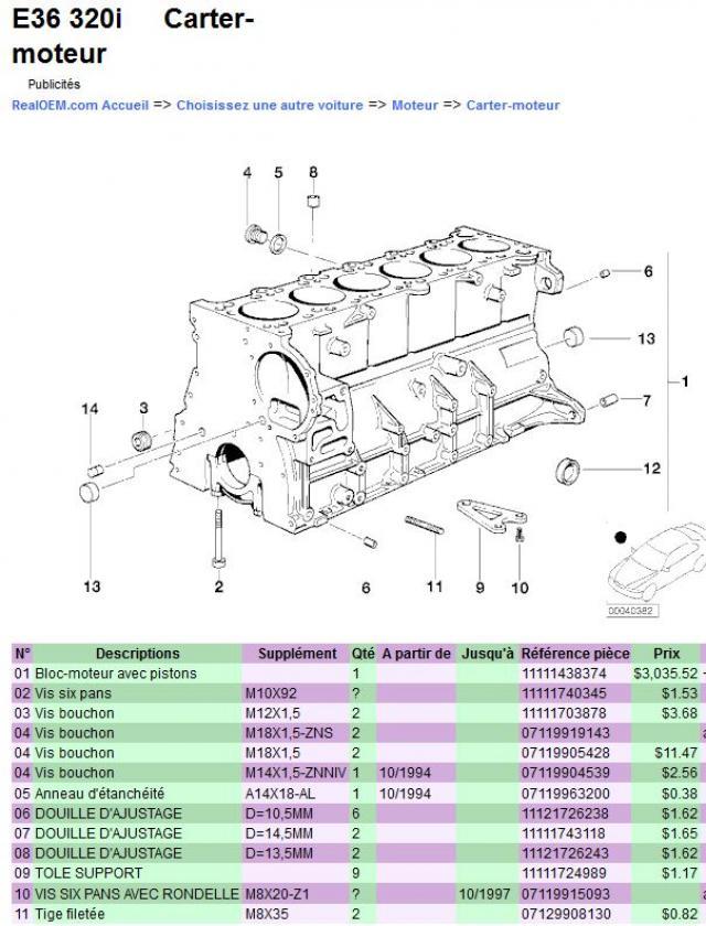 passion bmw e36 grosse surchauffe moteur 320i m52 vanos. Black Bedroom Furniture Sets. Home Design Ideas
