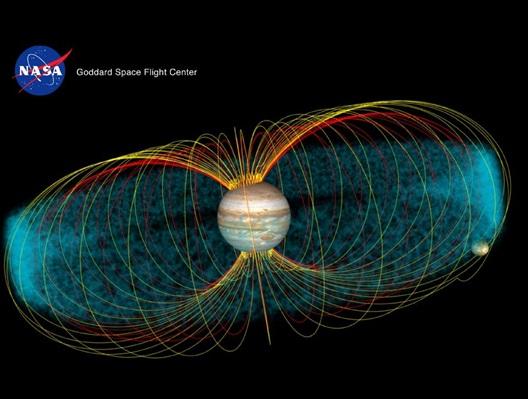 champ magnetique du soleil