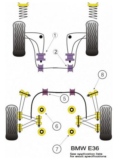 PASSION BMW E36 :: Problème Accoups passage de vitesses