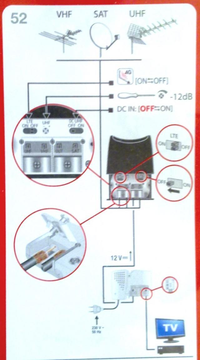 Tnt62 installation perso antenne tnt d cevante que for Montage filtre 4g pour antenne tv