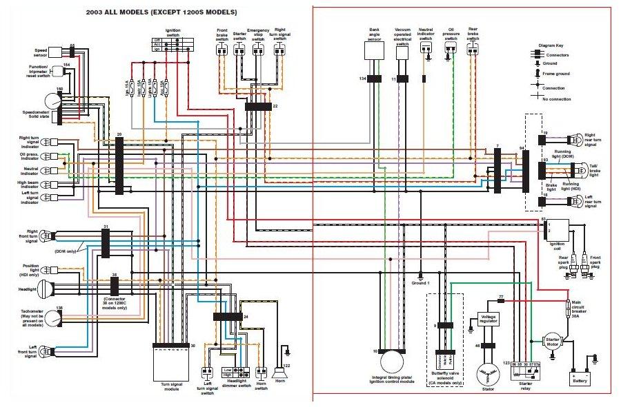 wiring diagrams for harley fat bob harley dash wiring