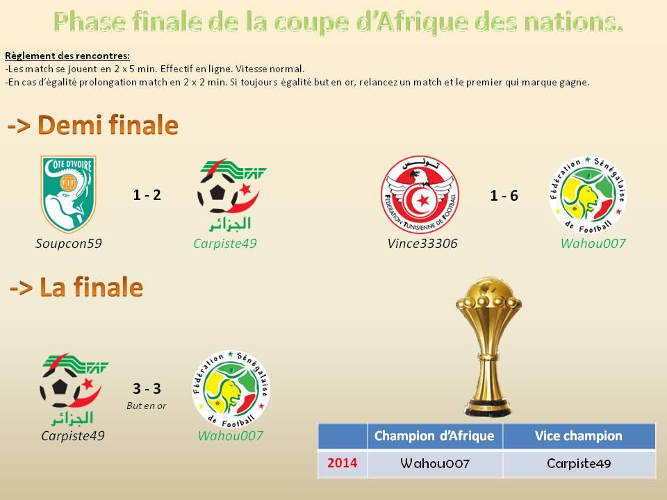 Age de foot coupe d 39 afrique des nations 2014 - Coupe d afrique des nation ...