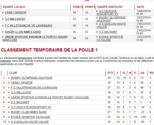 compétitions ffr fr