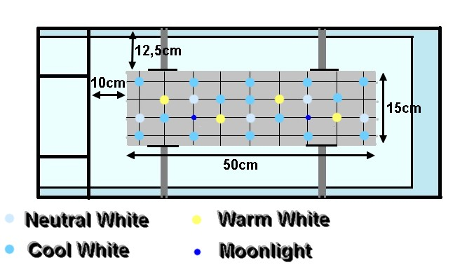 [Aide] Fabrication d'une rampe LED maison Rampe-eclairage1-4543b38