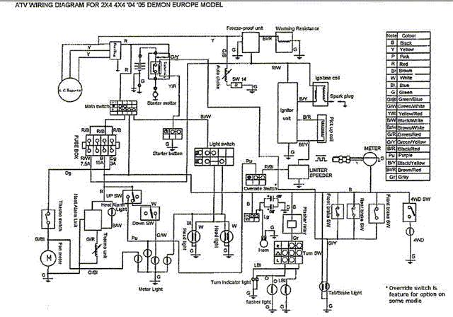 chinese quad      r u00e9solu    loncin 250  schema electrique