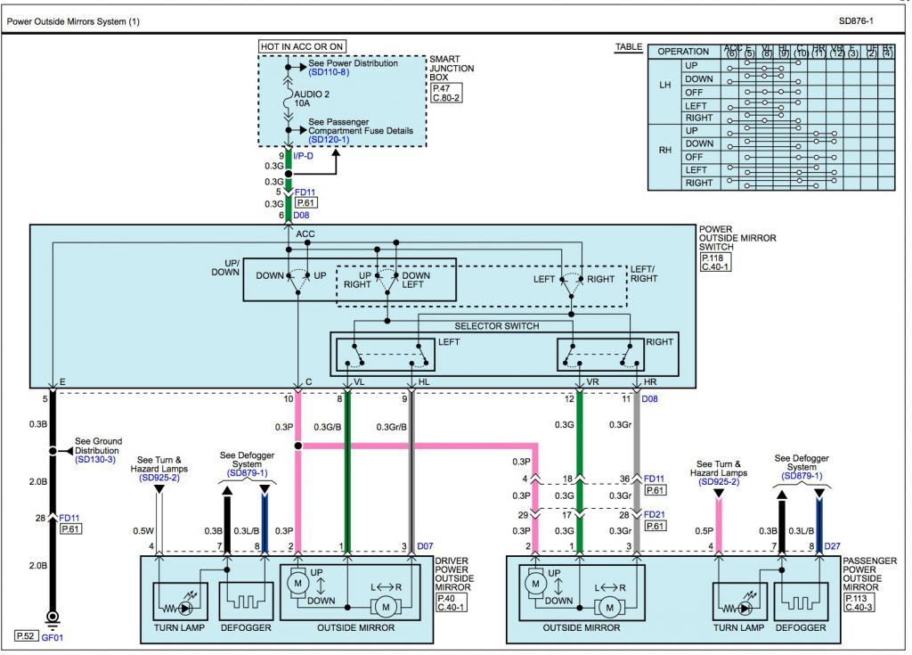 Forum Hyundai Ix Et Cie Depuis 2009 Sch 233 Ma 233 Lectrique