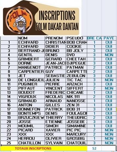 FOLM DAKAR DANTAN - Page 2 Liste-13-4fcdda7