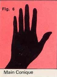 La forme générale de vos mains Figure-6-4c067f8