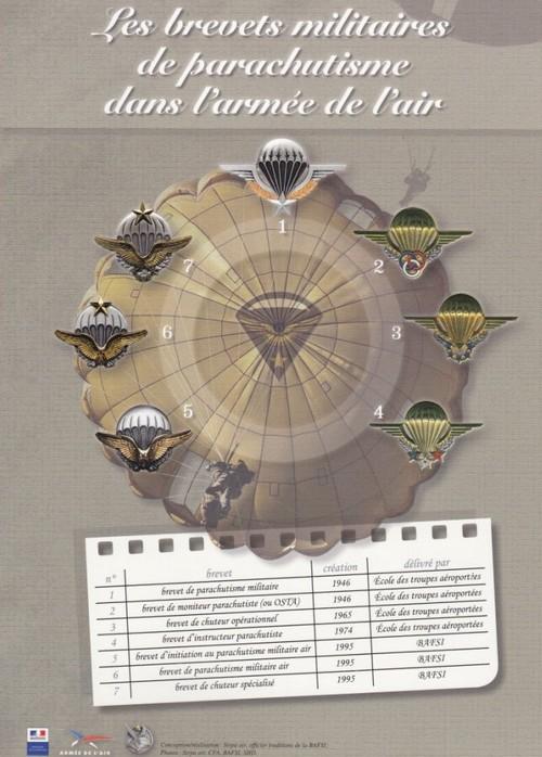 commandos et parachutistes 80 ann es de parachutisme militaire. Black Bedroom Furniture Sets. Home Design Ideas