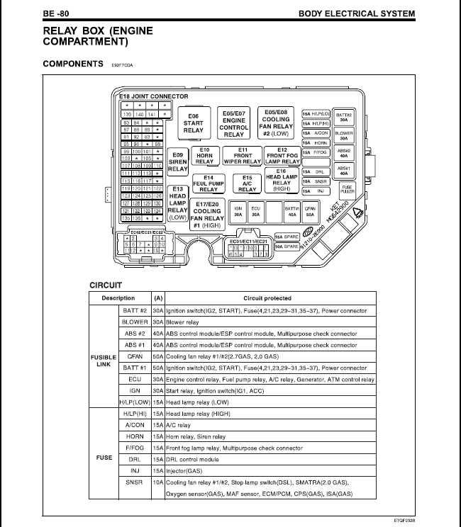 forum hyundai ix et cie depuis 2009 centralisation fermetures portes tucson de 2005. Black Bedroom Furniture Sets. Home Design Ideas