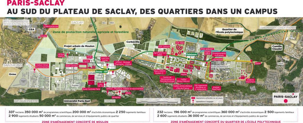 Paris Saclay Terr Ne Pas Mettre La Charrue