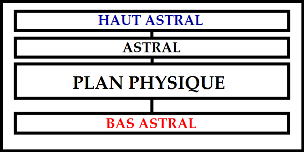 "L""astral Astral-4b0144b"