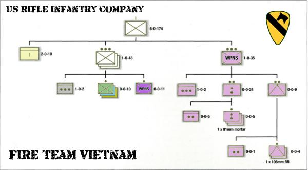 pdf file of uws units