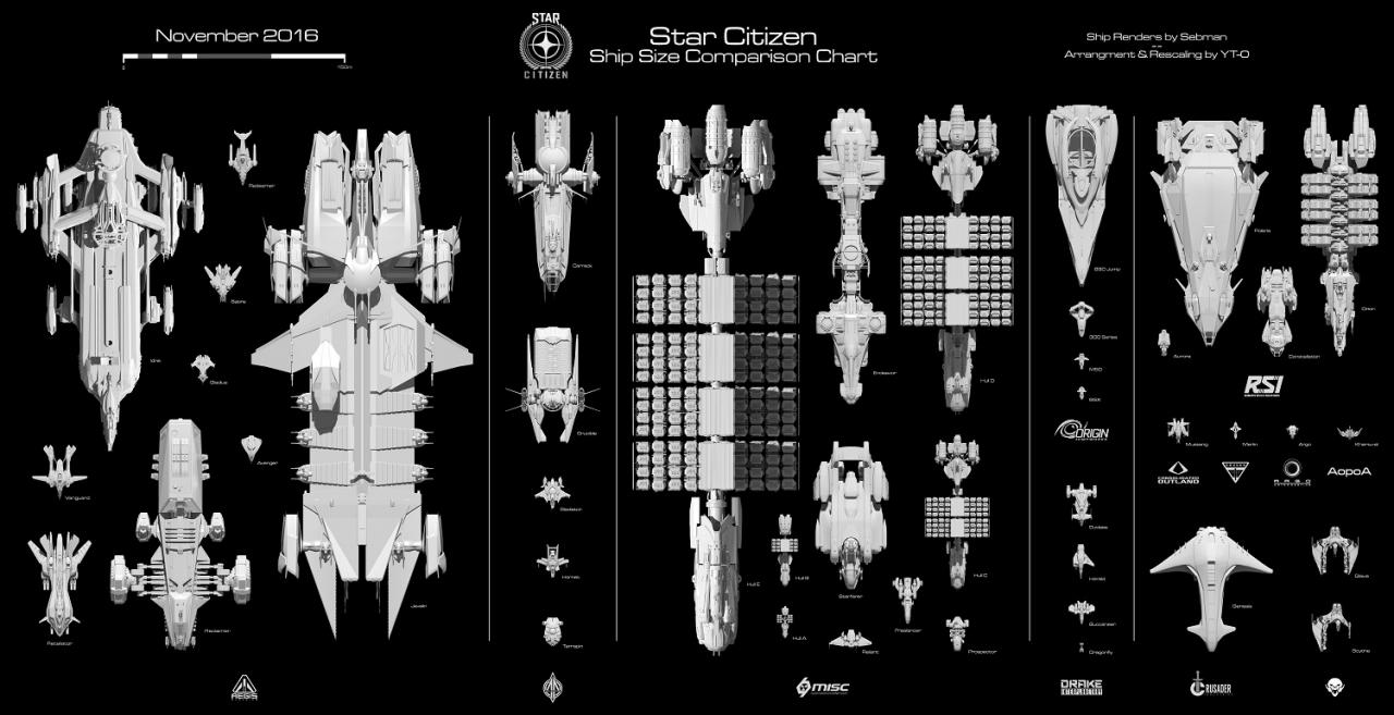 star citizen ship size comparison chart - photo #7