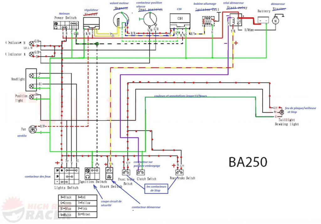 Baja Mono Cdi Ffb E on warrior 350 cdi wiring diagram