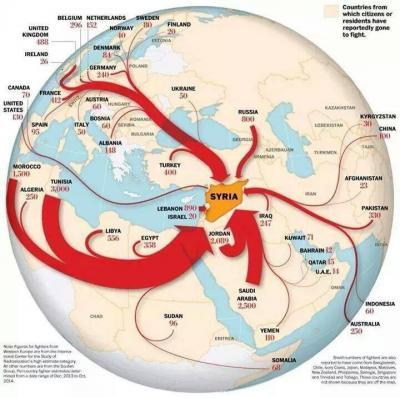 Jihad R-duite-syrie-481ce9d