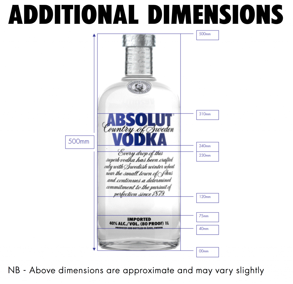 Absolut vodka Forum :: Absolut Logo