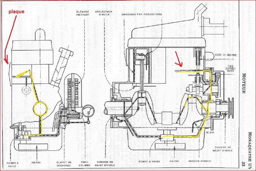 les renault d u0026 39 avant guerre    tout sur le circuit d u0026 39  huile