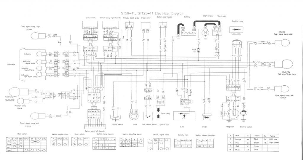 [GJFJ_338]  DIAGRAM] Skyteam T Rex Wiring Diagram FULL Version HD Quality Wiring Diagram  - ELECTRONDIAGRAMS.BELLEILMERSION.FR | Skyteam T Rex Wiring Diagram |  | electrondiagrams.belleilmersion.fr