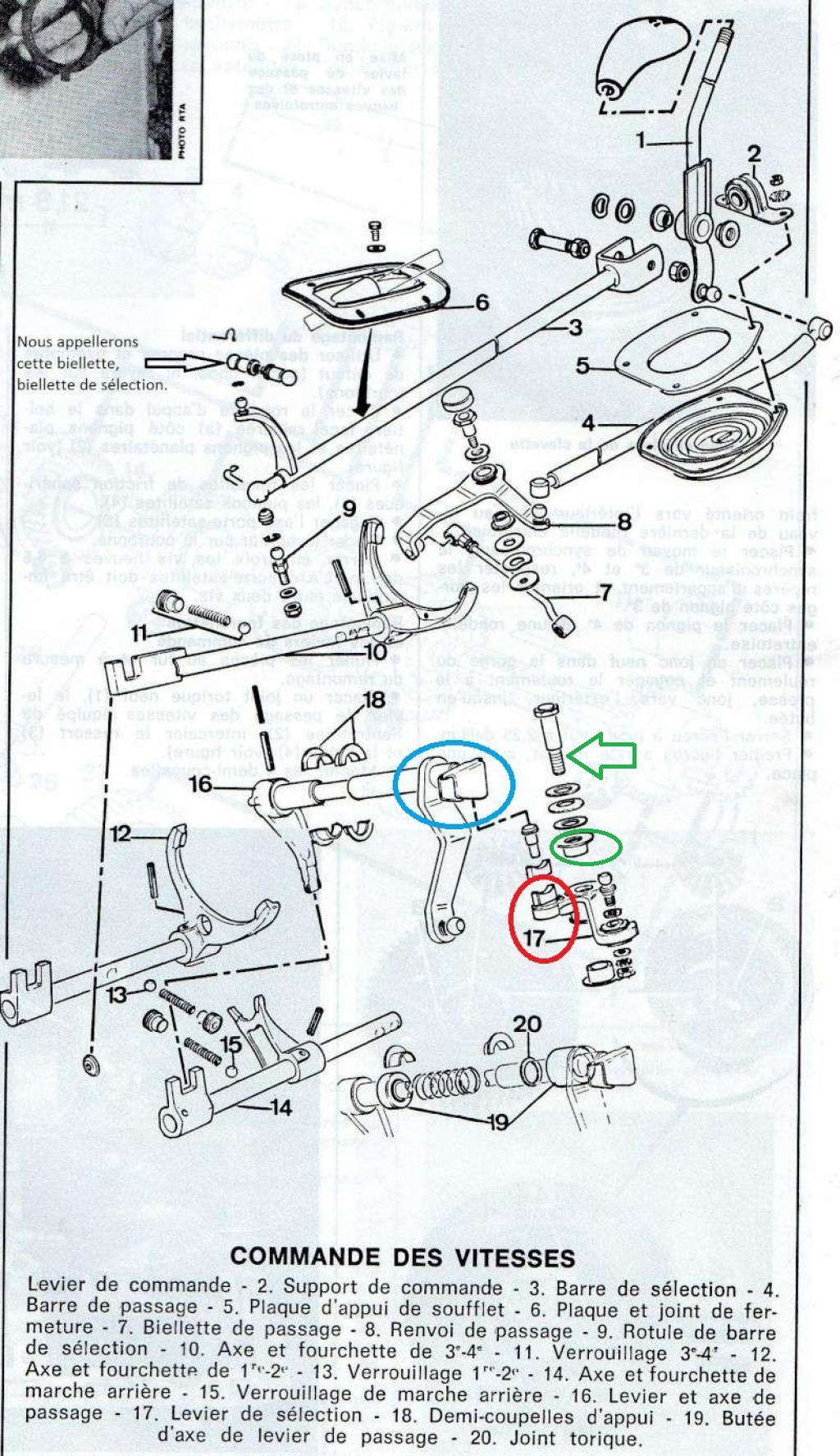 Panne de vitesses  Rta-samba-55e73cb-55eed6c