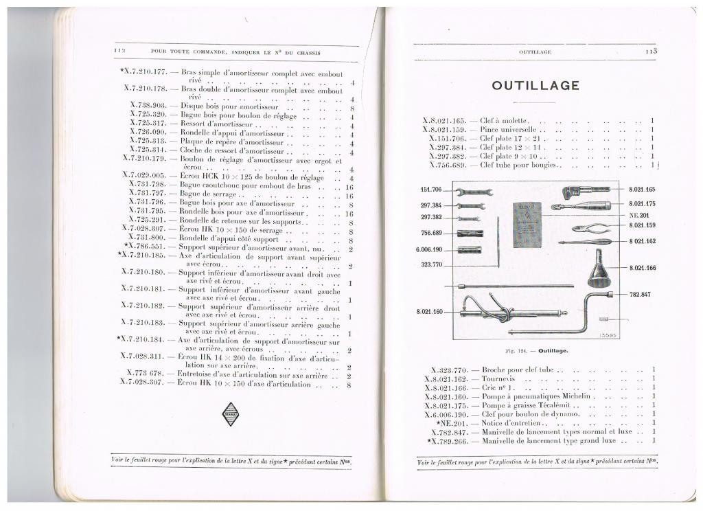 catalogue pieces de rechange renault pdf