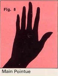 La forme générale de vos mains Figure-8-4c0680a