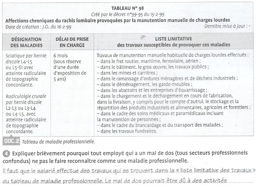 LES TIROIRS DE LA PSE :: CORRECTION EXERCICES DE REVISION 4