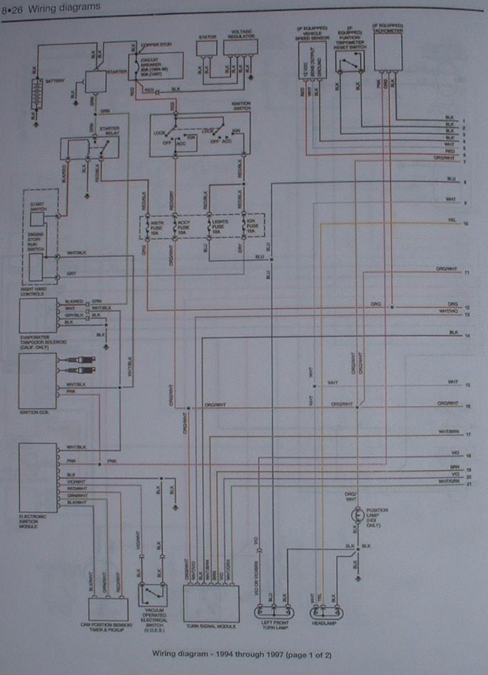 localisation 69 dans les vignes 1997 sportster wiring diagram