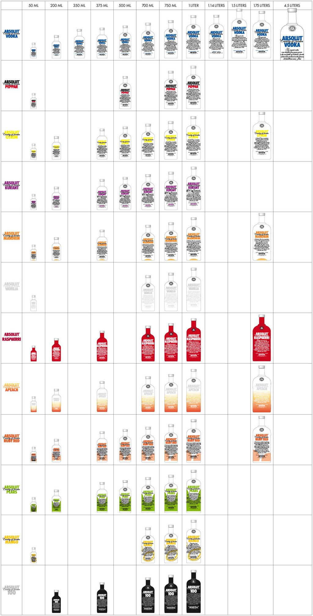 Absolut vodka Forum :: WHAT SIZE BOTTLES ARE SOLD IN YOUR ...