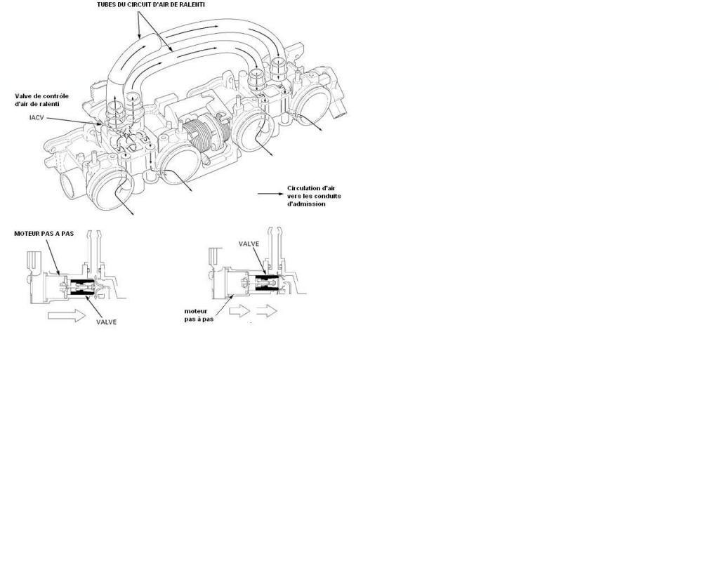 Reglage injection cb 1300