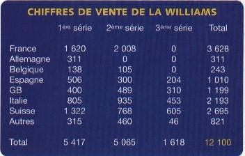 forum clio williams 16s afficher le sujet williams ph2 94 plus rare que ph1. Black Bedroom Furniture Sets. Home Design Ideas