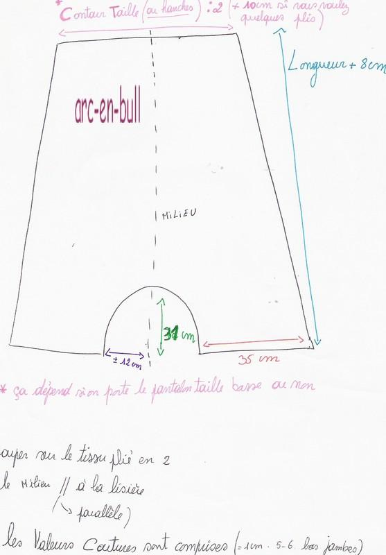 http//arcenbull.canalblog.com/