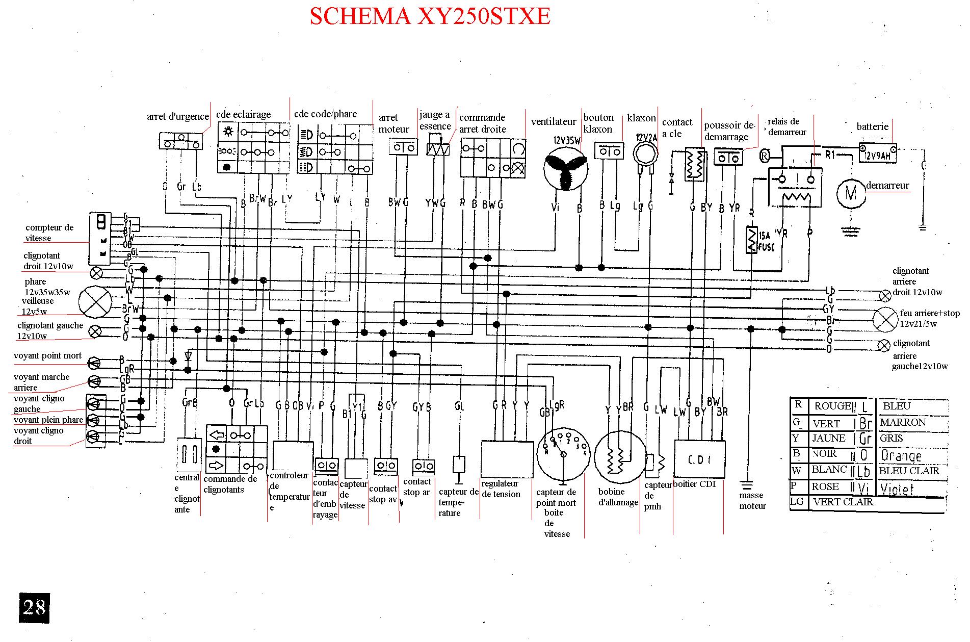shémas circuits f1 2018