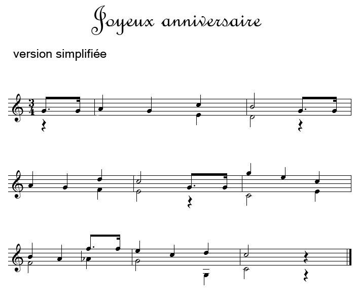 partition guitare facile joyeux anniversaire