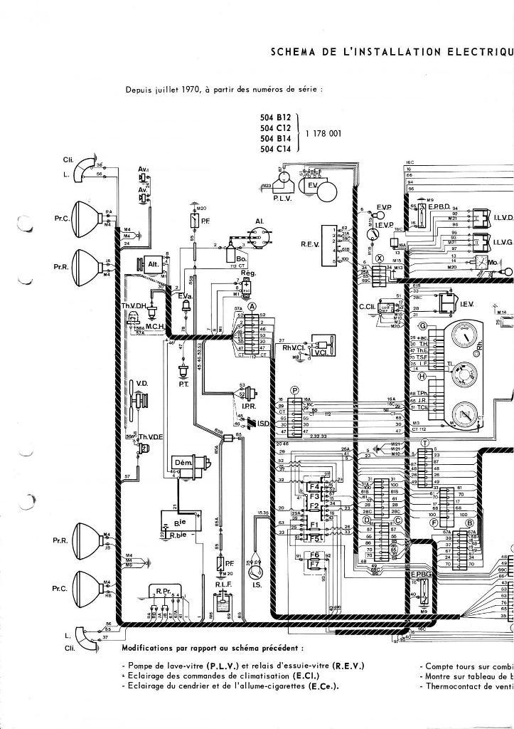 rta peugeot 106 1.5d pdf