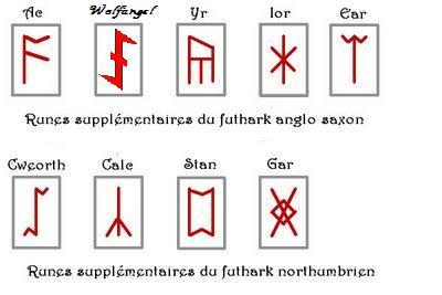 Les runes liées Runes-suppl-mentaires-928e2e