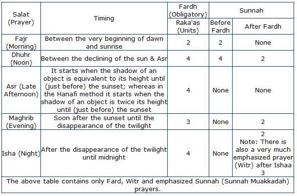 Favori Forum Islam Sunnite : [Résolu] Tableau informatif à propos de la  XU85