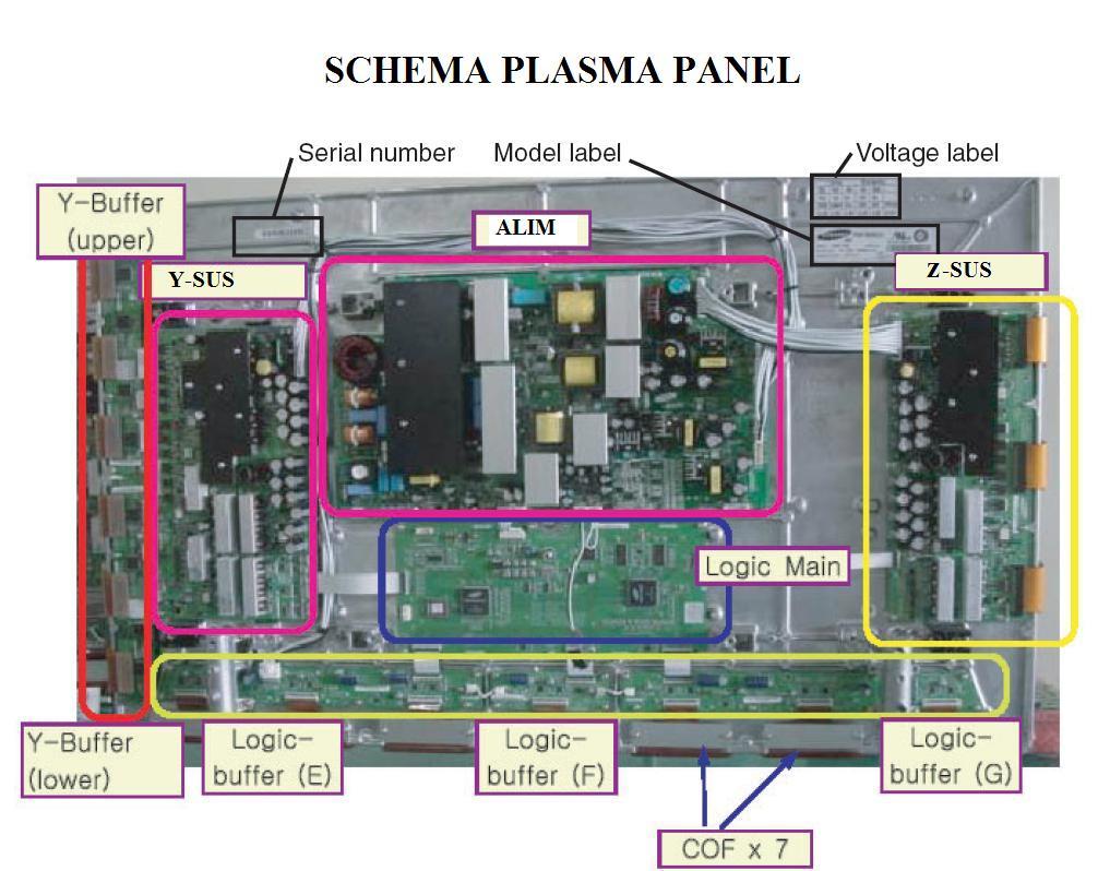 Schema Elettrico Tv Samsung : Teleservice forum dépannage electronique panne plasma