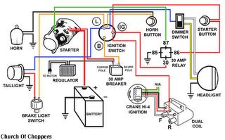 Harley davidson wiring diagram simple shovelhead wiring diagram Harley Softail Forum Harley Softail Battery