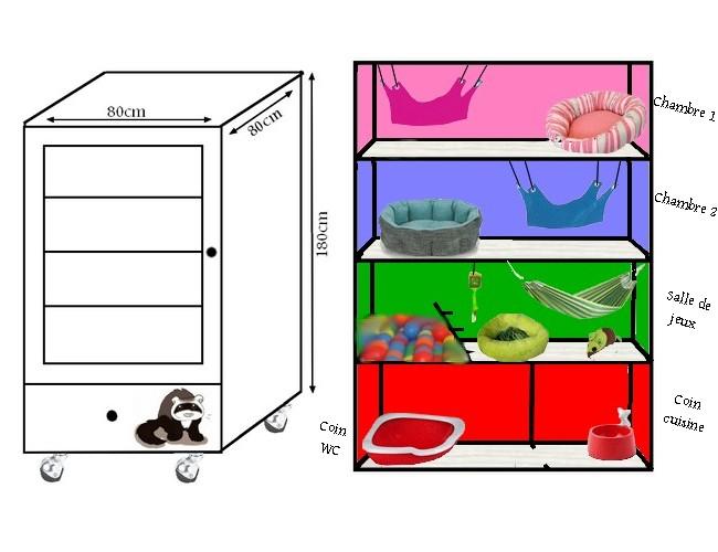 Forum furet furet mania nouveau projet de cage maison for Accessoire furet fait maison