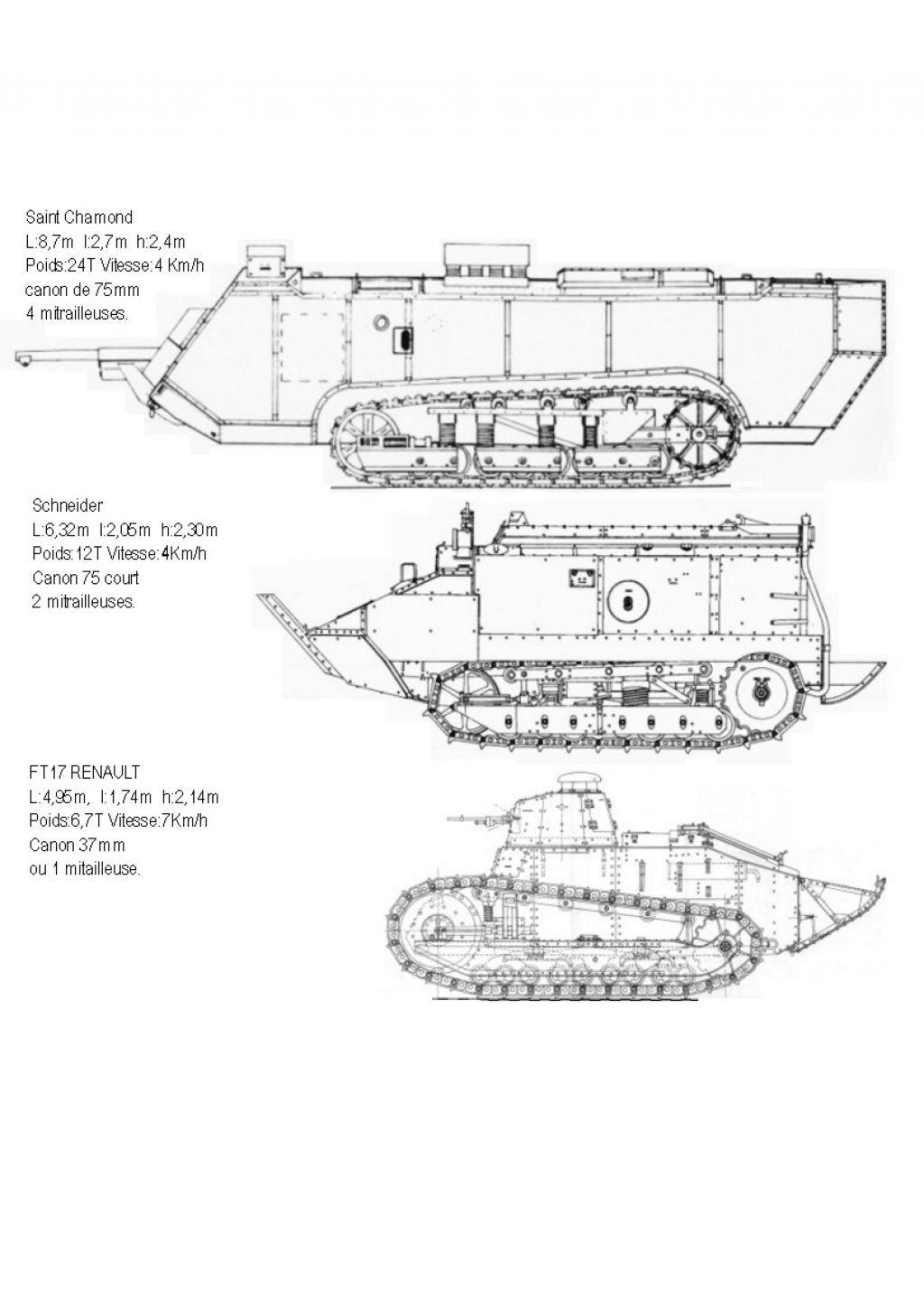 rc panzer char schneider echelle 1 10. Black Bedroom Furniture Sets. Home Design Ideas