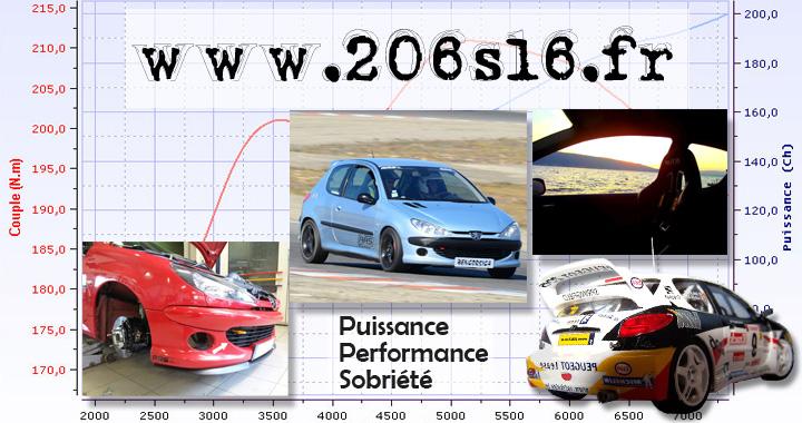 La Peugeot 206 s16 sous toutes les coutures Forum Index