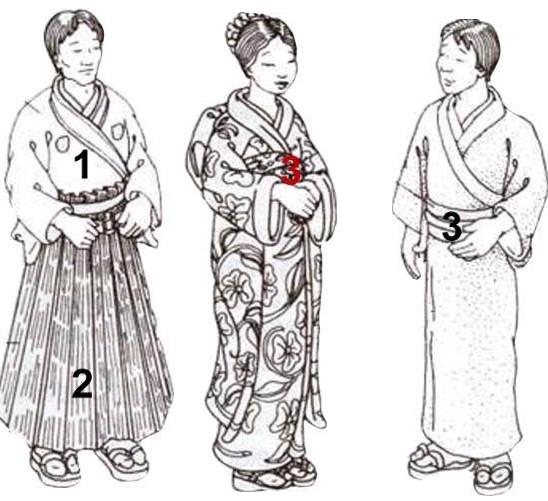 Costumes Japonais Traditionnels Japonais Traditionnels