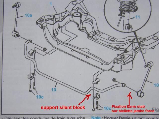 forum hyundai ix et cie depuis 2009 remplacement biellettes barre stabilisatrice. Black Bedroom Furniture Sets. Home Design Ideas