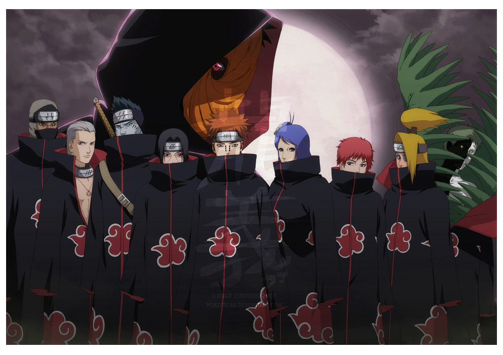 Akatsuki (KnN) Index du Forum
