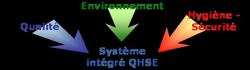 Les Systèmes de Management en Algérie Index du Forum