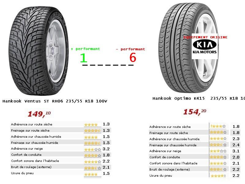 pneu kia sportage  pneu triangle aro 16 215 65r16 tr258 a