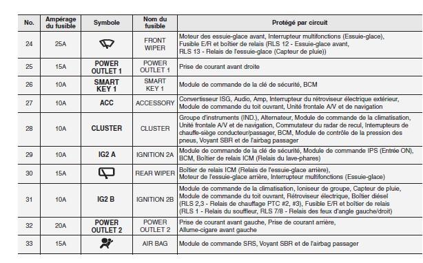 Forum Du Kia Sportage Iii Et Iv Voila Les Probl 232 Mes