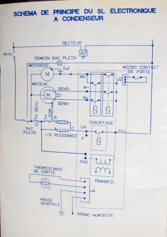 schema seche linge a condensation. Black Bedroom Furniture Sets. Home Design Ideas